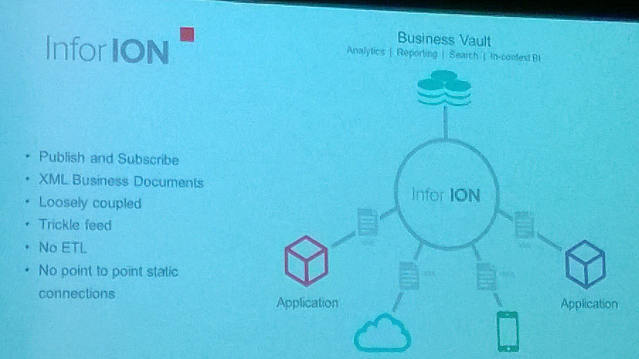 Ion - the glue that enables Infor to rapidly integrate products
