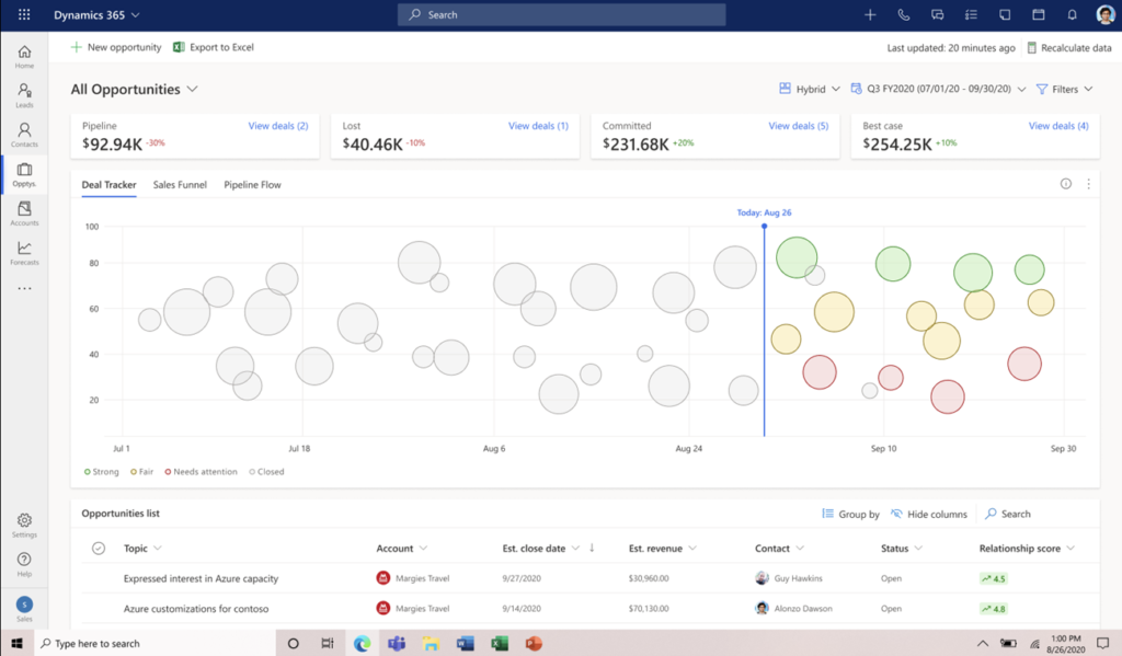 New Features in the latest release of Dynamics 365