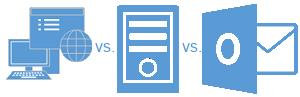 Server-side sync vs Email Router vs Outlook
