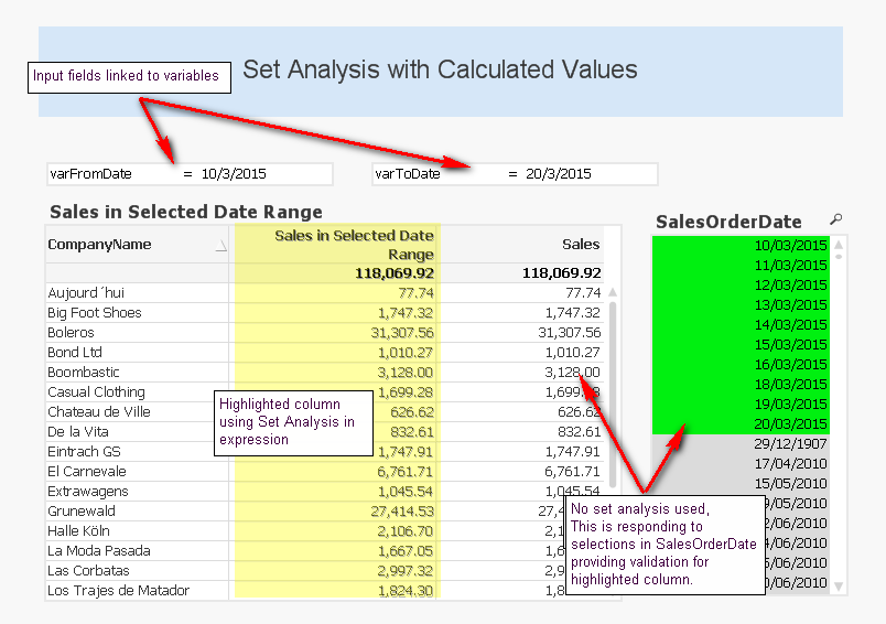 Set Analysis with Calculated Values in QlikView