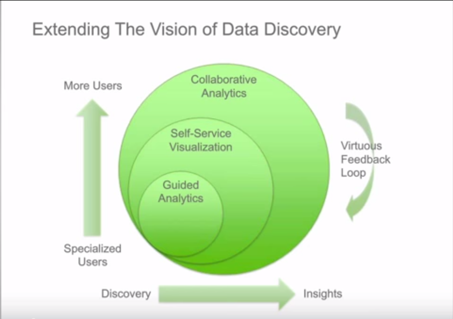 Extending the Vision of Data Discovery QlikView and NPrinting