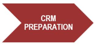 CRM Success Program - Preparation stage