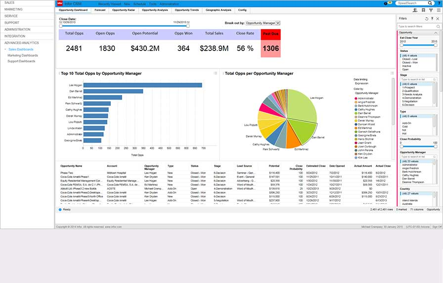 infor crm opportunity dashboard