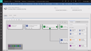 Microsoft Dynamics 365 for Marketing Customer Journey