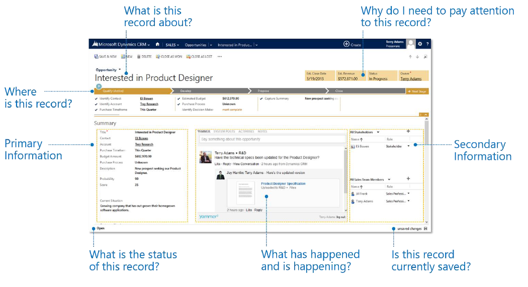 The new User Interface of Microsoft Dynamics CRM 2013, enhancing the user experience.
