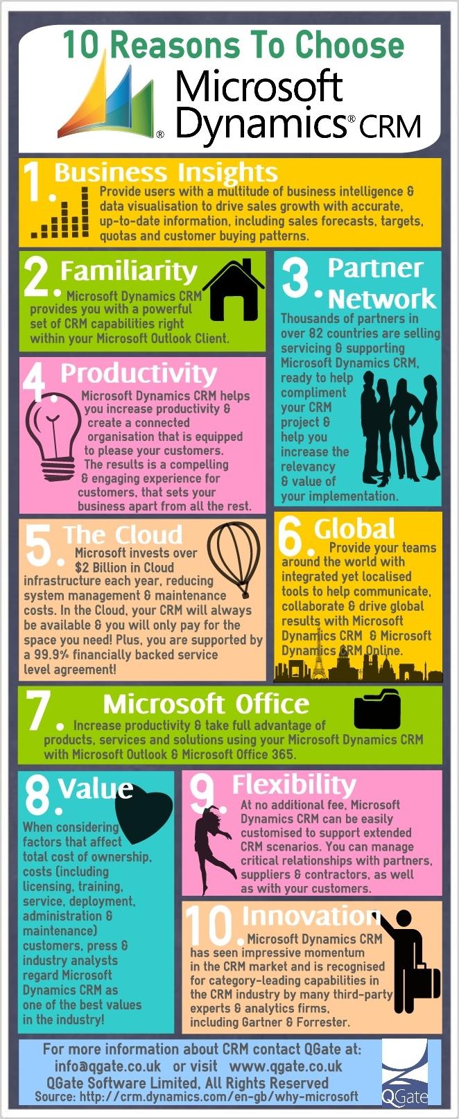 Why Choose Microsoft Dynamics 365